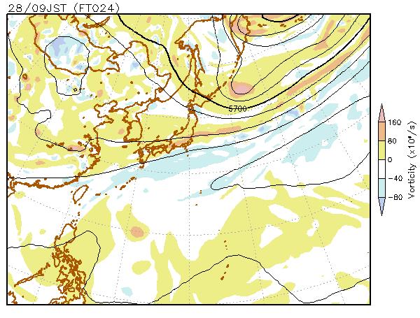 GSM極東域対応